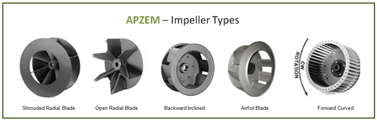 Direct Drive Impellers : Centrifugal blower manufacturer supplier apzem india